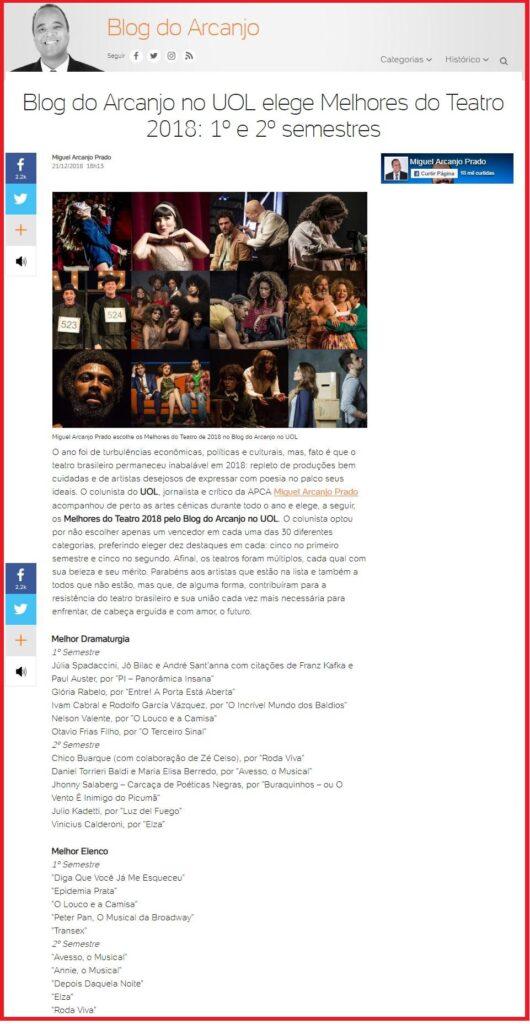 O musical Avesso foi considerado uma das melhores dramaturgias de 2018 pelo jornalista Miguel Arcanjo Prado.